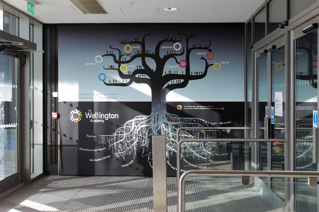 School wall graphics ethos tree