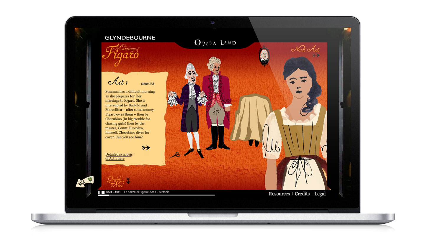 Glyndebourne Operaland website showing The Marriage of Figaro story page