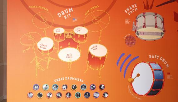 Music wall graphic drumkit