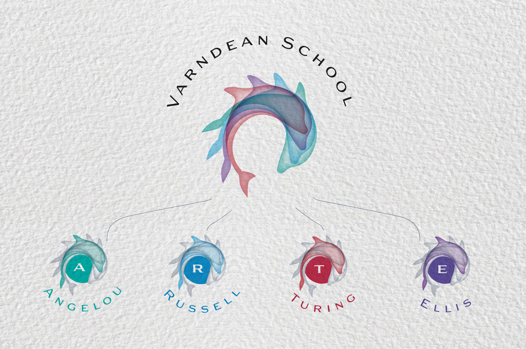 School name and school houses names in a diagram - illustrating 'N is for Name' in A to Z design for schools blog