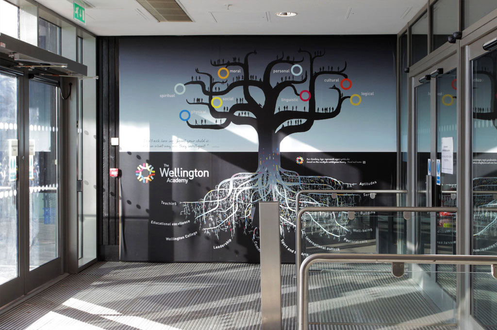 School entrance wall graphic with a tree of values - illustrating 'Q is for Quality' in A to Z design for schools blog