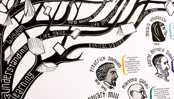 School wall graphics - British Values wall - showing Education Tree of words with Frederick Douglass, Mahatma Gandhi, Malala Yousafzai and others - hand illustrated wall design by Toop Studio