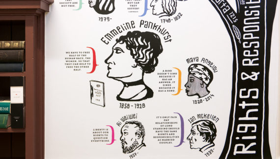 School wall graphics - British Values wall - showing Emmeline Pankhurst detail - hand illustrated wall design by Toop Studio