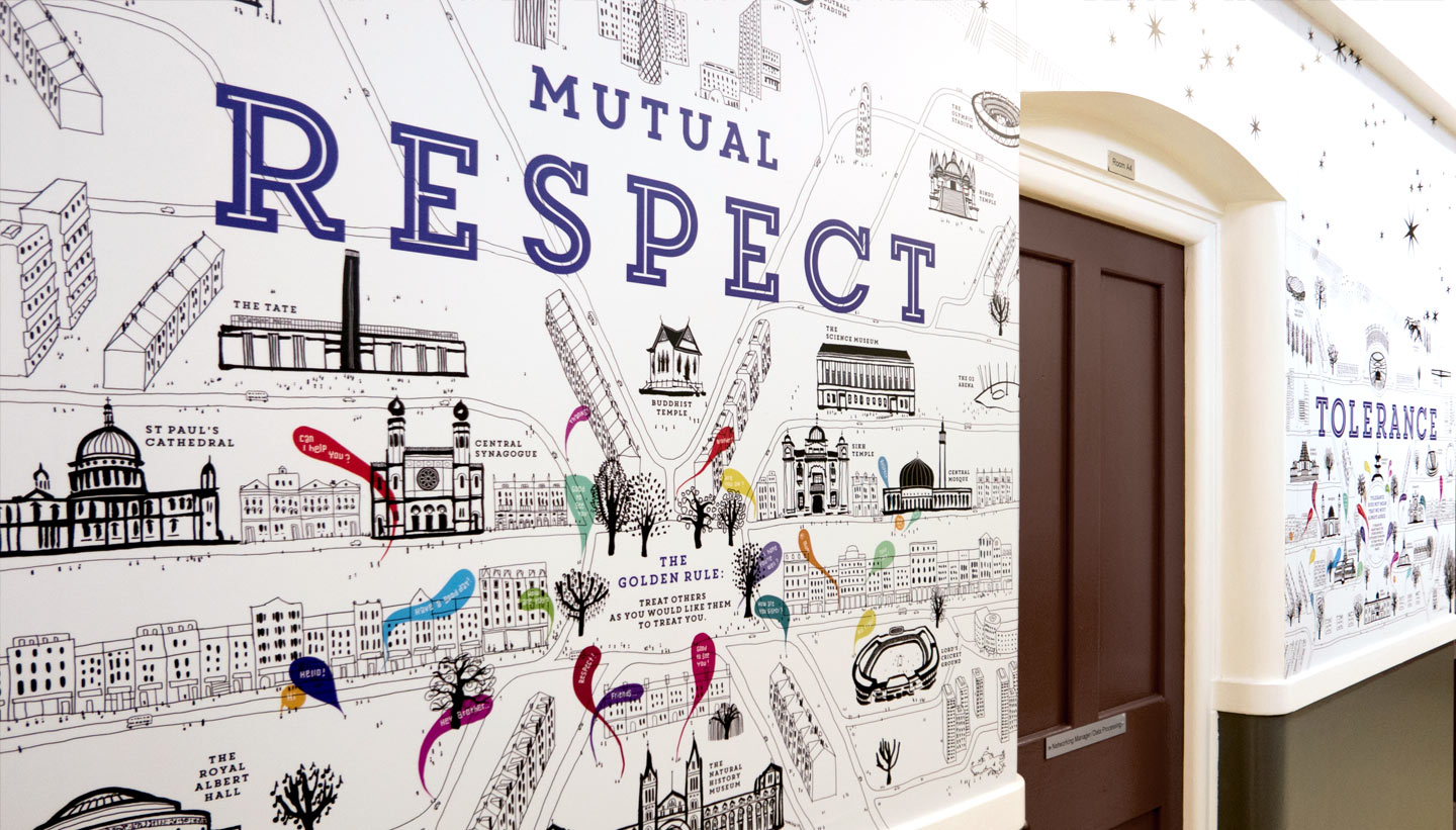 school wall graphics british values wall showing mutual respect detail hand illustrated wall - Wall Graphic Designs