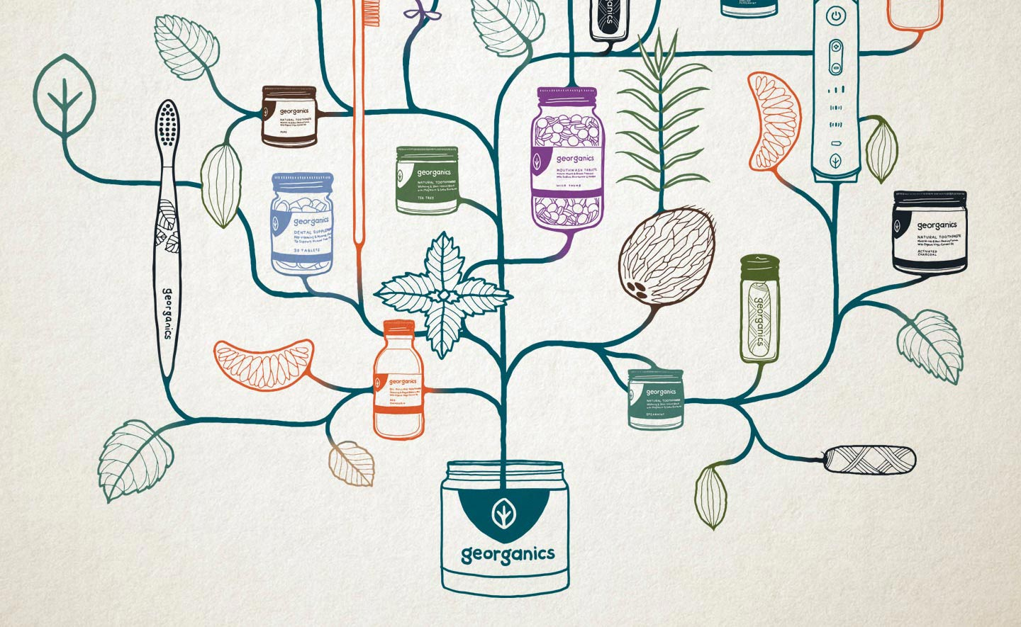 Georganics zero waste packaging graphic design product tree illustration Toop Studio